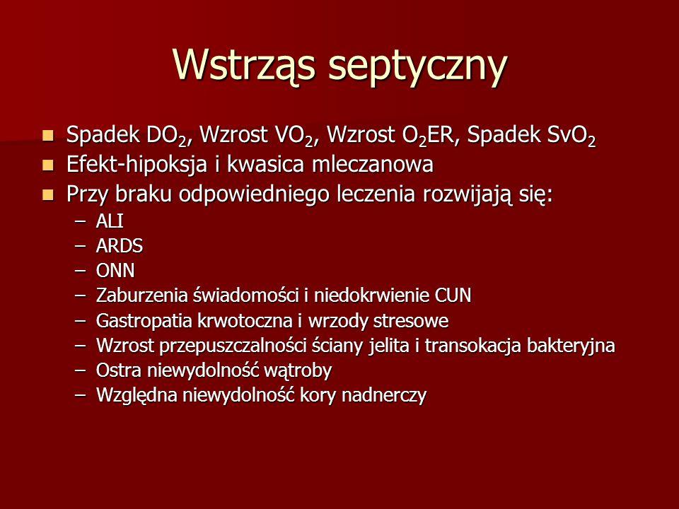 Wstrząs septyczny Spadek DO2, Wzrost VO2, Wzrost O2ER, Spadek SvO2