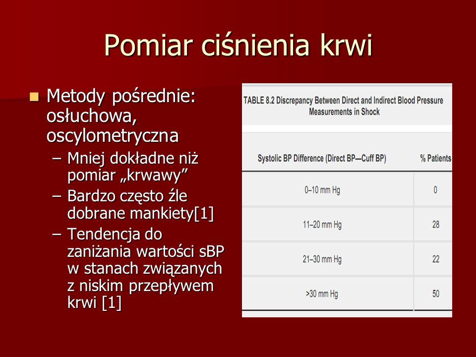 Pomiar ciśnienia krwi Metody pośrednie: osłuchowa, oscylometryczna