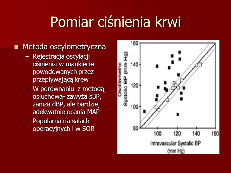 Pomiar ciśnienia krwi Metoda oscylometryczna