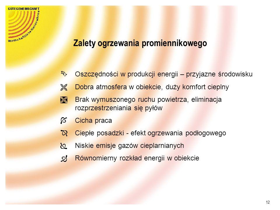 Zalety ogrzewania promiennikowego