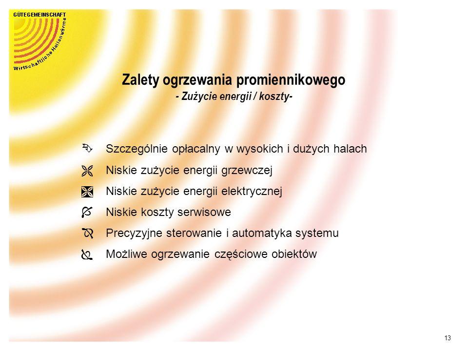Zalety ogrzewania promiennikowego - Zużycie energii / koszty-