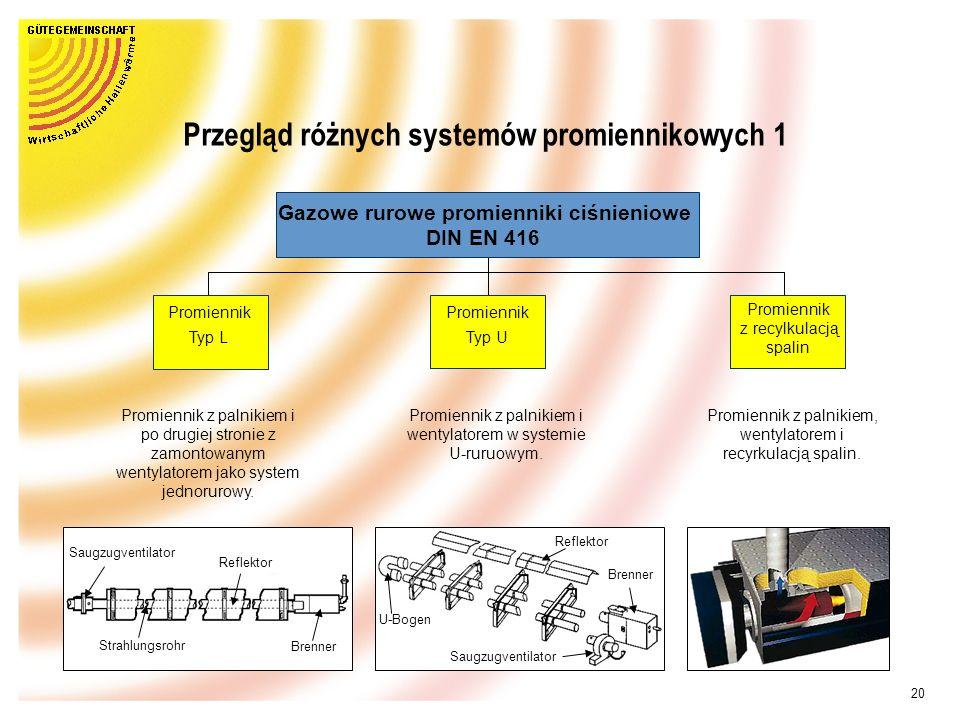 Przegląd różnych systemów promiennikowych 1