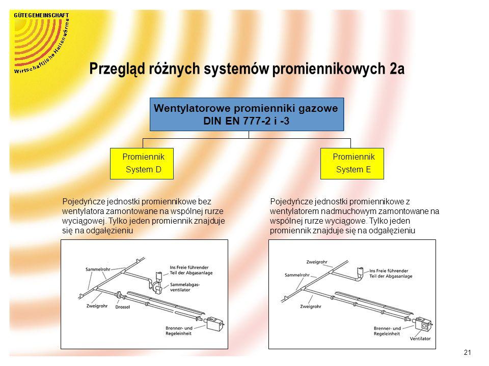 Przegląd różnych systemów promiennikowych 2a