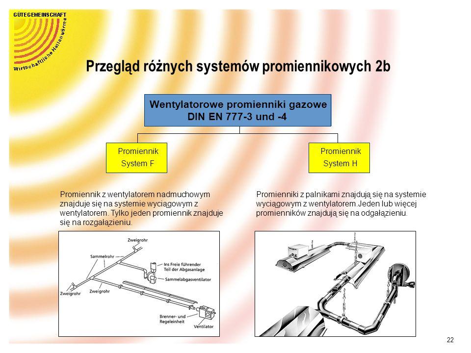 Przegląd różnych systemów promiennikowych 2b