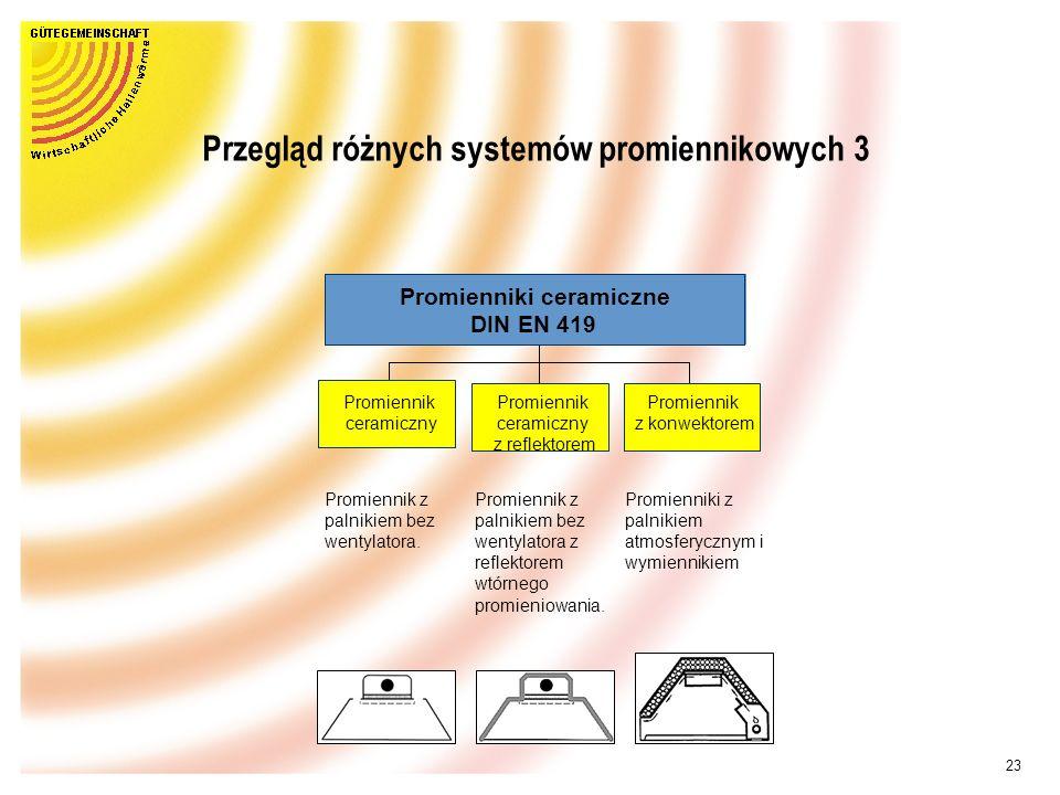 Przegląd różnych systemów promiennikowych 3 Promienniki ceramiczne