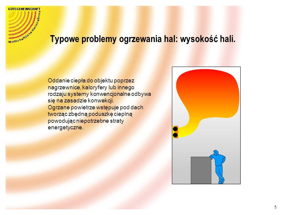 Typowe problemy ogrzewania hal: wysokość hali.