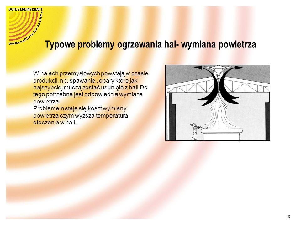 Typowe problemy ogrzewania hal- wymiana powietrza