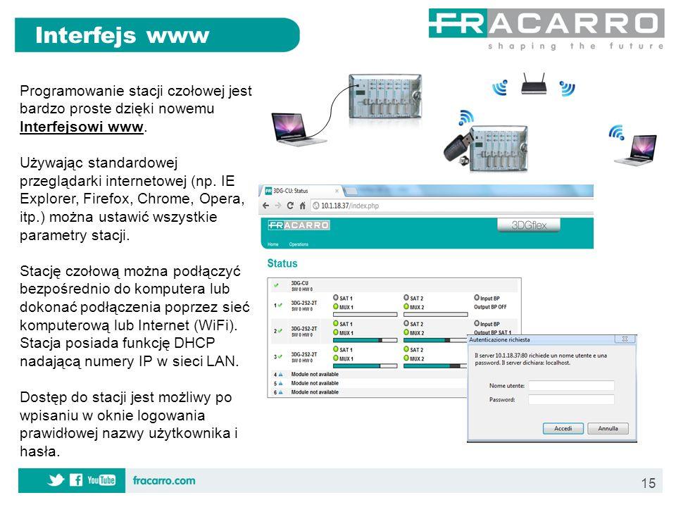 Interfejs www Programowanie stacji czołowej jest bardzo proste dzięki nowemu Interfejsowi www.
