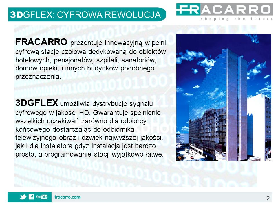 3DGFLEX: CYFROWA REWOLUCJA