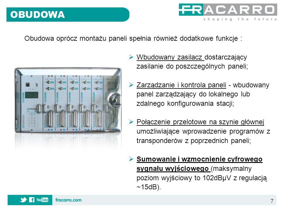 OBUDOWA Obudowa oprócz montażu paneli spełnia również dodatkowe funkcje : Wbudowany zasilacz dostarczający zasilanie do poszczególnych paneli;