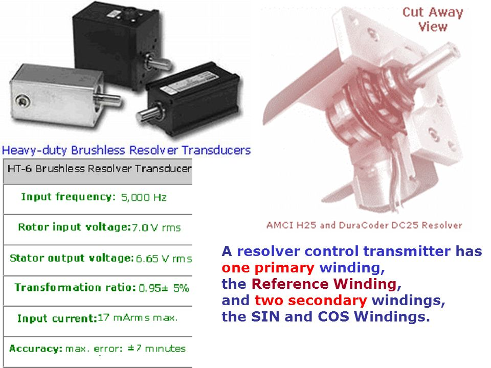 A resolver control transmitter has