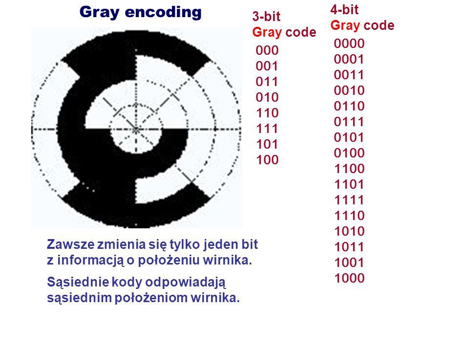 Gray encoding 4-bit 3-bit Gray code Gray code 0000 000 0001 001 0011