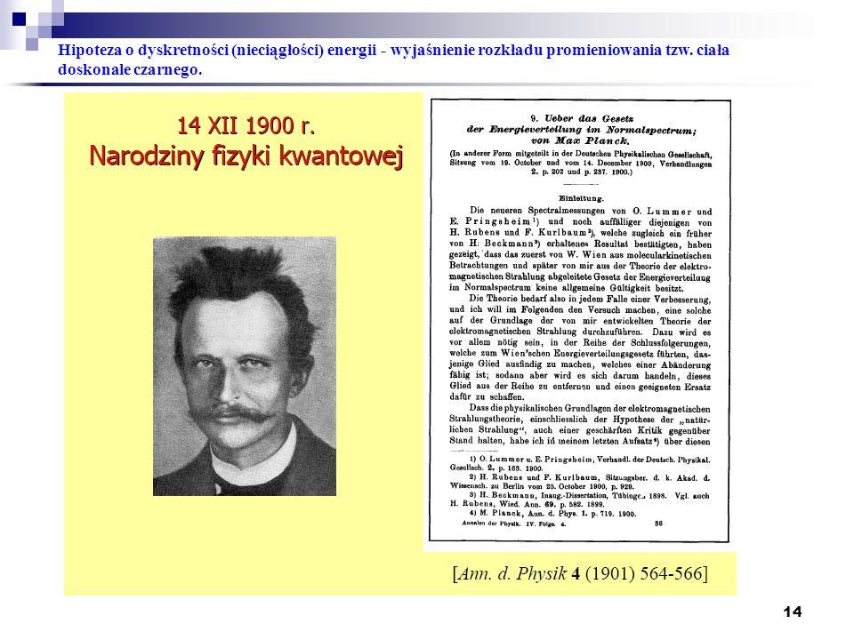 Hipoteza o dyskretności (nieciągłości) energii - wyjaśnienie rozkładu promieniowania tzw.