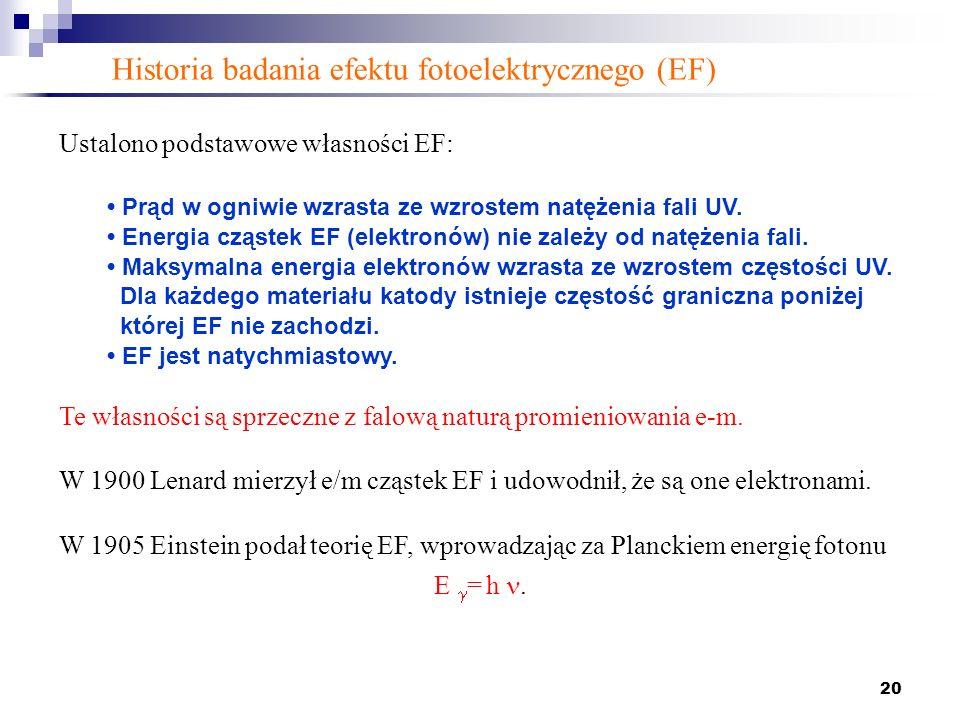 Historia badania efektu fotoelektrycznego (EF)