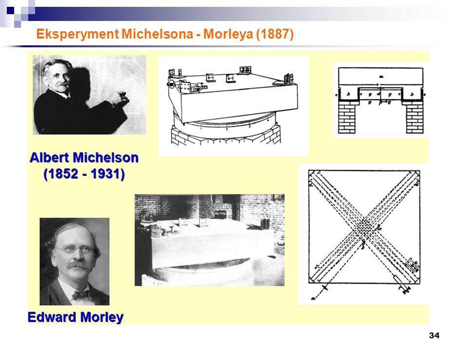 Eksperyment Michelsona - Morleya (1887)