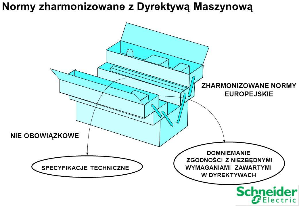 Normy zharmonizowane z Dyrektywą Maszynową