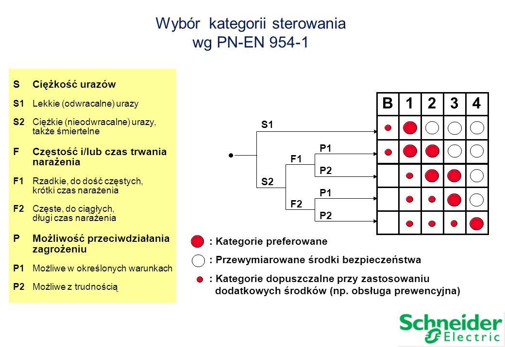 Wybór kategorii sterowania wg PN-EN 954-1