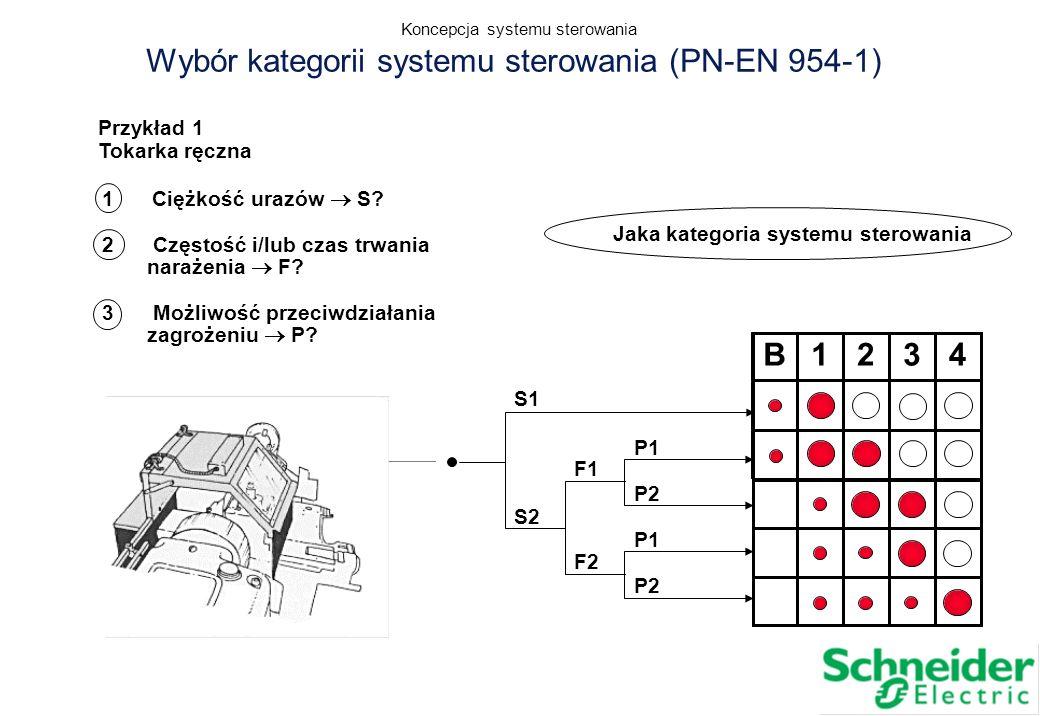 Wybór kategorii systemu sterowania (PN-EN 954-1)