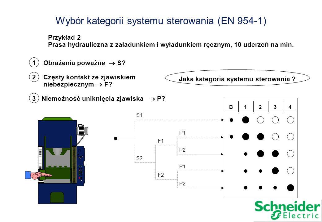 Wybór kategorii systemu sterowania (EN 954-1)