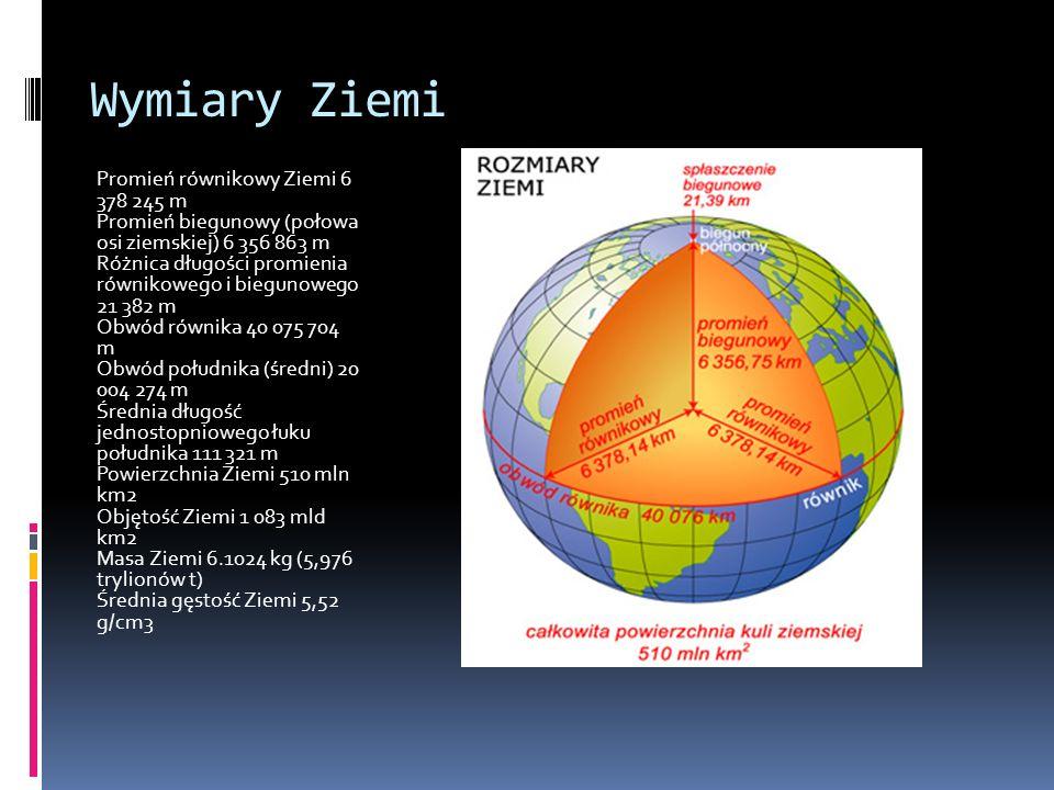 Wymiary Ziemi