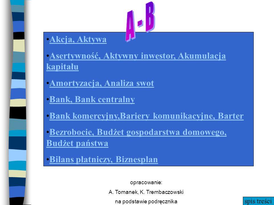 A - B A,B. Akcja, Aktywa. Asertywność, Aktywny inwestor, Akumulacja kapitału. Amortyzacja, Analiza swot.