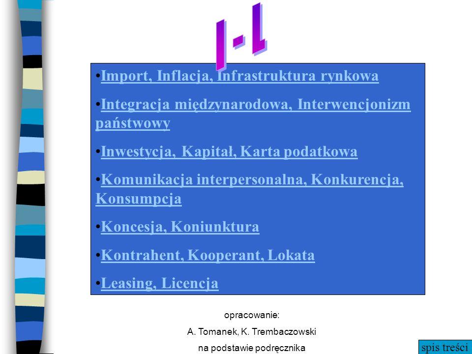 I - L I - L Import, Inflacja, Infrastruktura rynkowa
