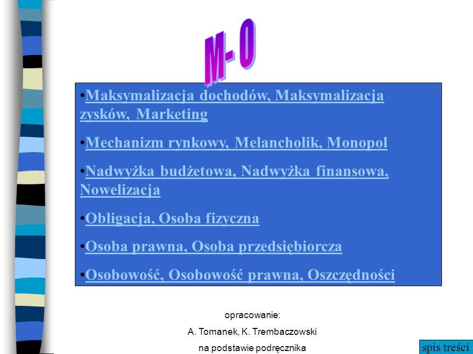 M- O M- O Maksymalizacja dochodów, Maksymalizacja zysków, Marketing