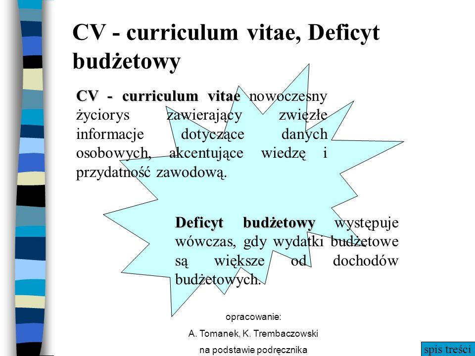 CV - curriculum vitae, Deficyt budżetowy