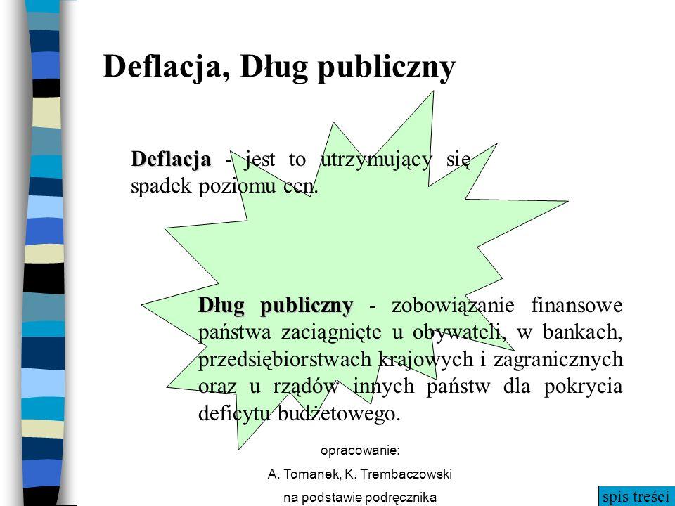Deflacja, Dług publiczny