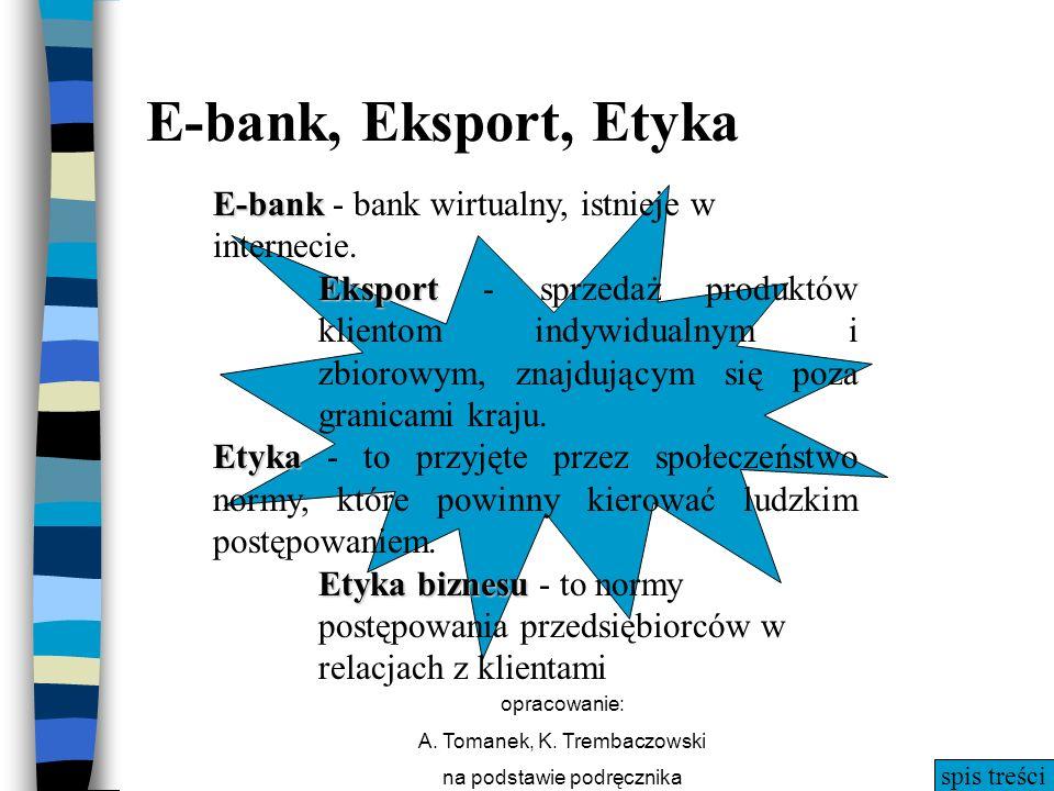 E-bank, Eksport, Etyka E-bank - bank wirtualny, istnieje w internecie.