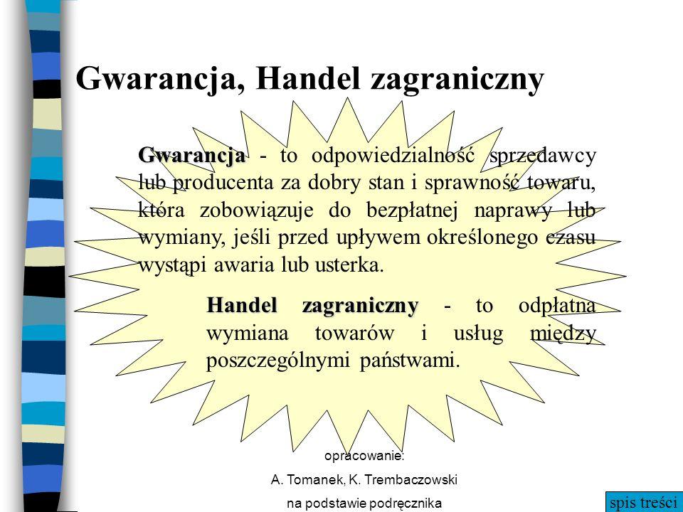 Gwarancja, Handel zagraniczny