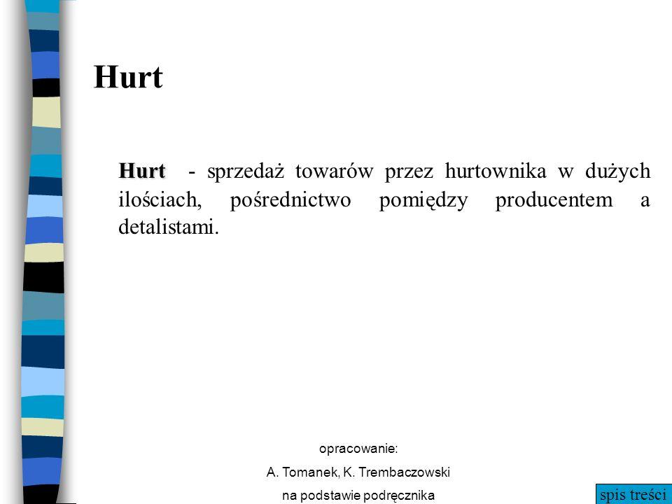 Hurt Hurt - sprzedaż towarów przez hurtownika w dużych ilościach, pośrednictwo pomiędzy producentem a detalistami.