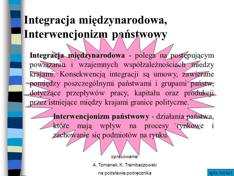 Integracja międzynarodowa, Interwencjonizm państwowy
