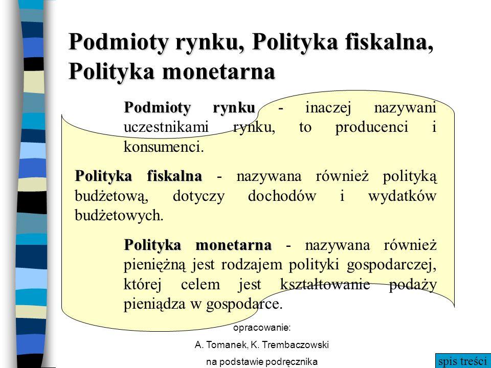 Podmioty rynku, Polityka fiskalna, Polityka monetarna
