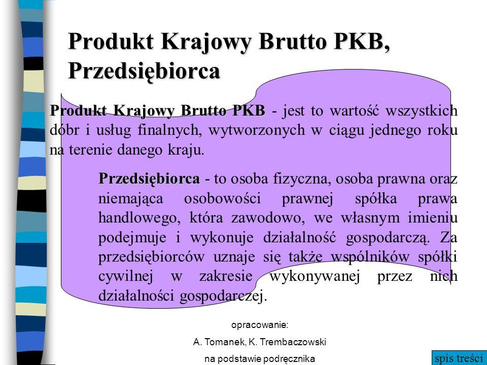 Produkt Krajowy Brutto PKB, Przedsiębiorca