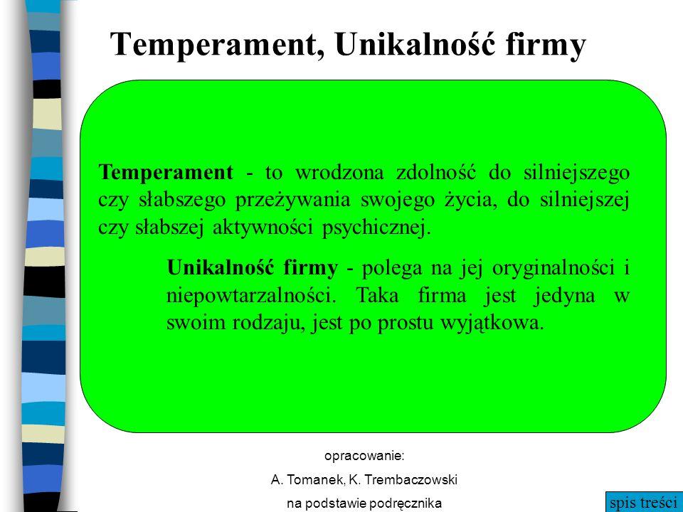 Temperament, Unikalność firmy