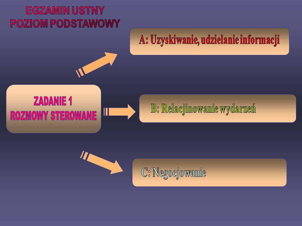 A: Uzyskiwanie, udzielanie informacji B: Relacjinowanie wydarzeń