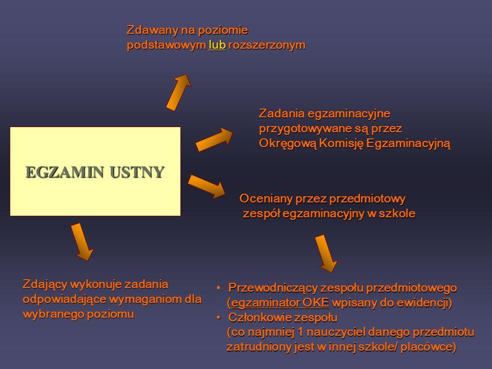 EGZAMIN USTNY Zdawany na poziomie podstawowym lub rozszerzonym