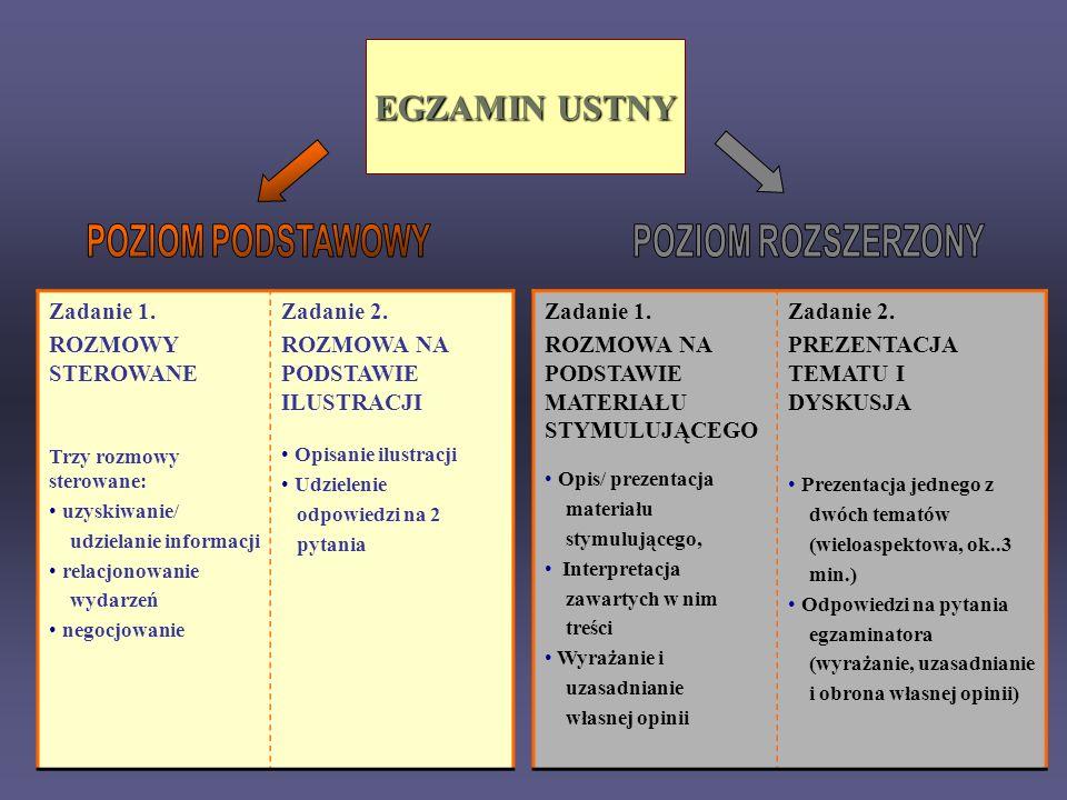 EGZAMIN USTNY POZIOM PODSTAWOWY POZIOM ROZSZERZONY Zadanie 1.