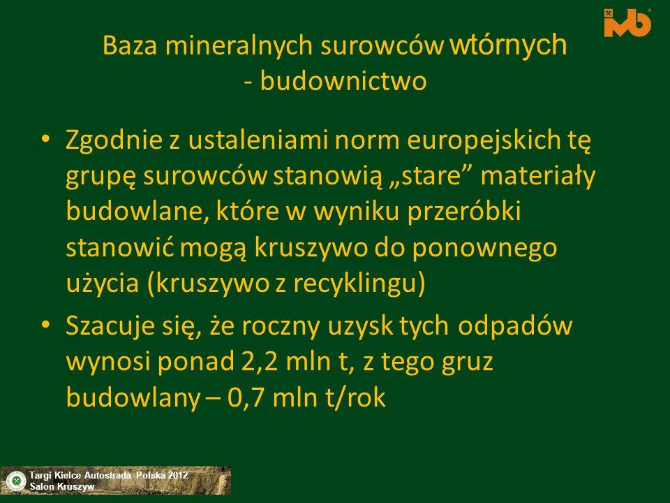 Baza mineralnych surowców wtórnych - budownictwo