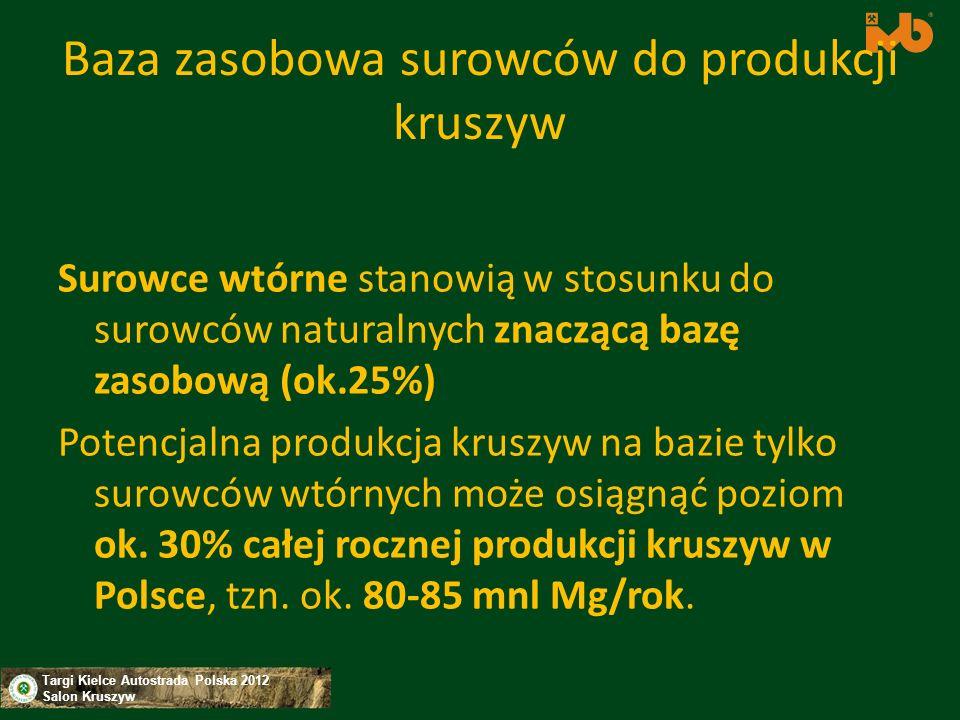 Baza zasobowa surowców do produkcji kruszyw