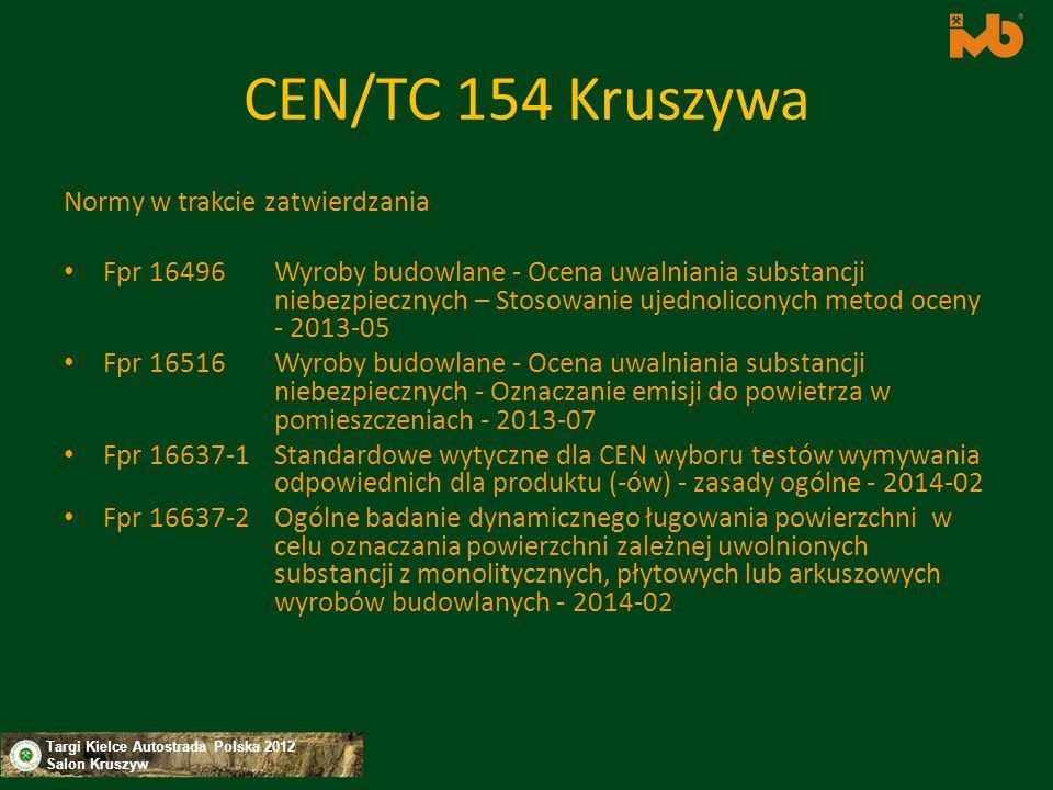 CEN/TC 154 Kruszywa Normy w trakcie zatwierdzania