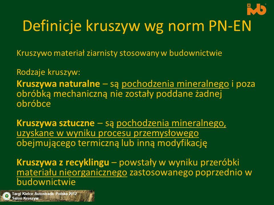 Definicje kruszyw wg norm PN-EN
