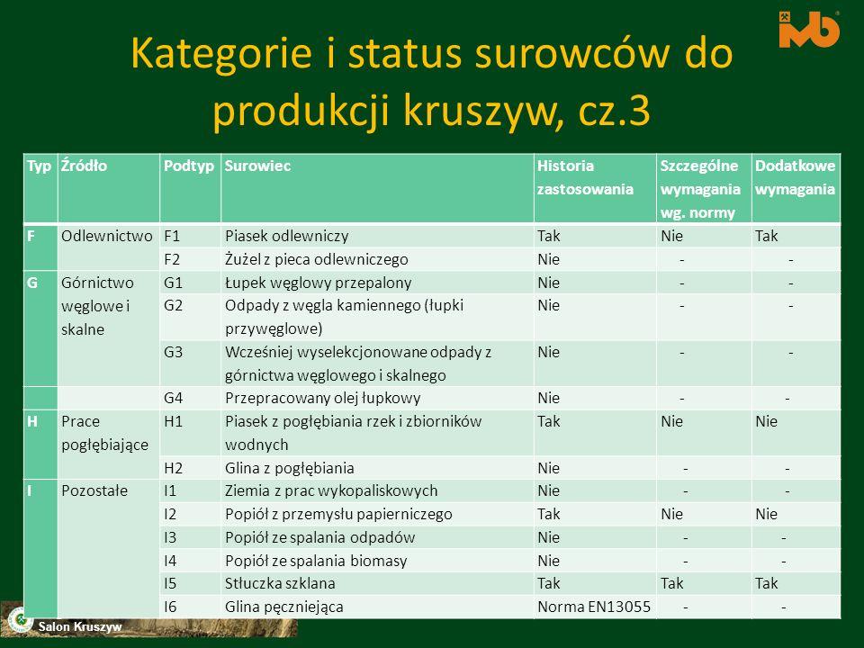 Kategorie i status surowców do produkcji kruszyw, cz.3