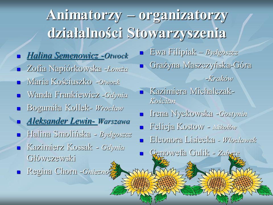 Animatorzy – organizatorzy działalności Stowarzyszenia