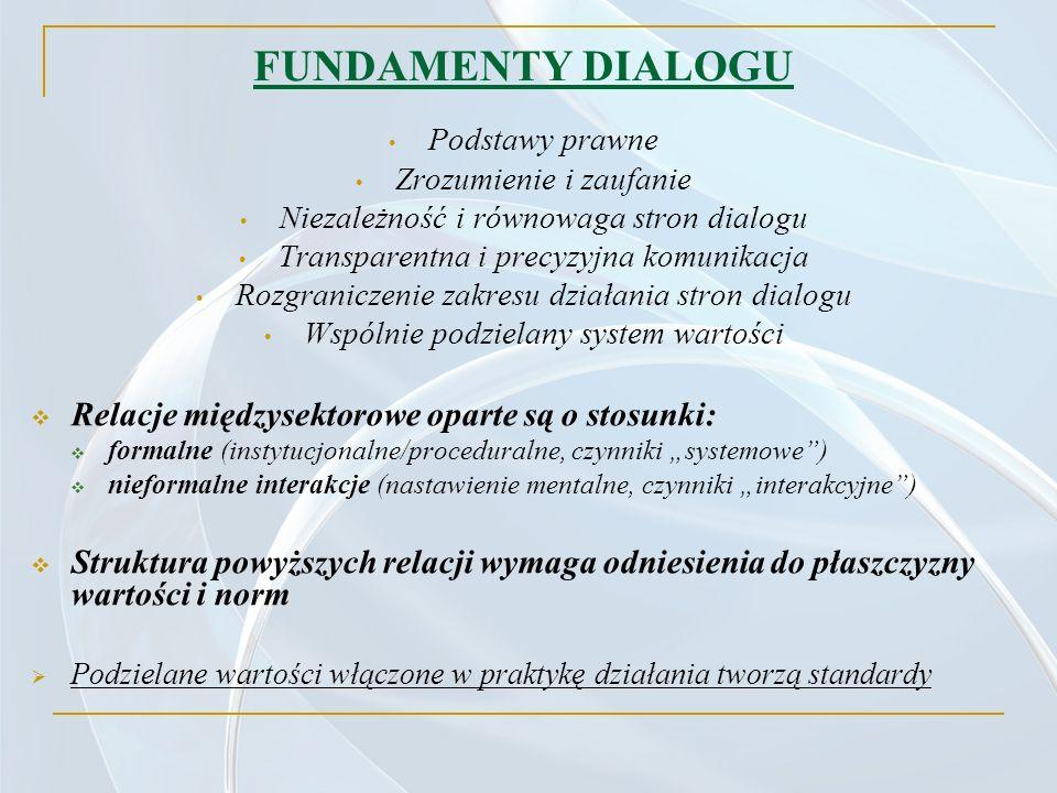 FUNDAMENTY DIALOGU Relacje międzysektorowe oparte są o stosunki: