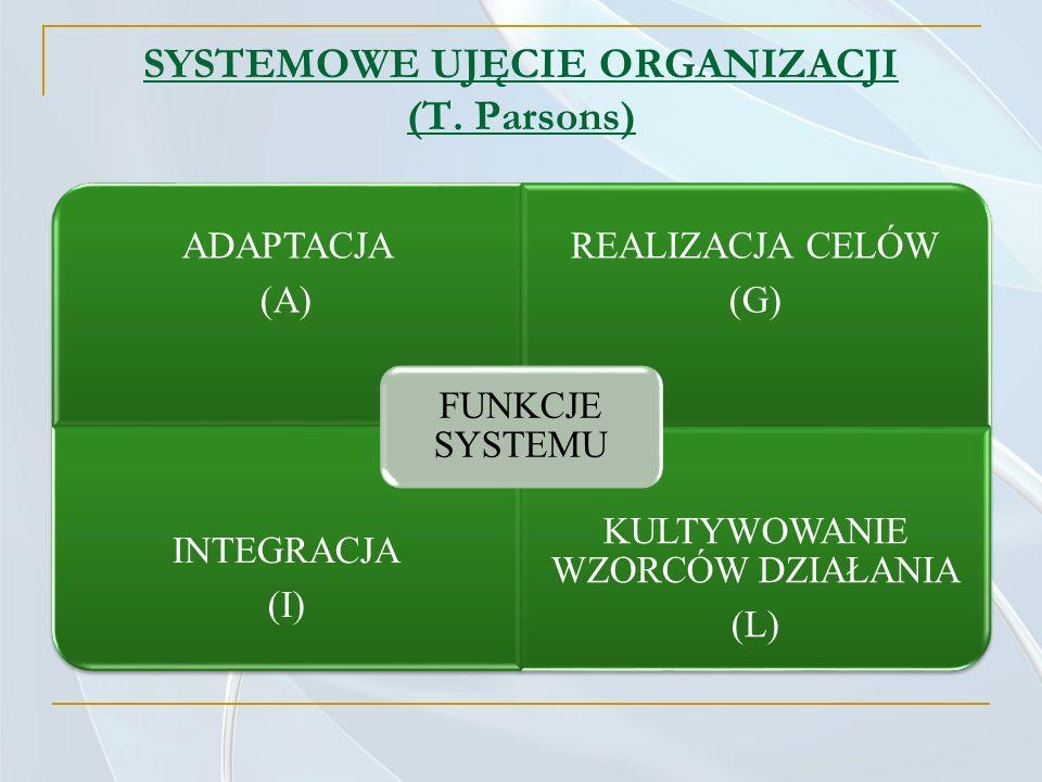 SYSTEMOWE UJĘCIE ORGANIZACJI (T. Parsons)
