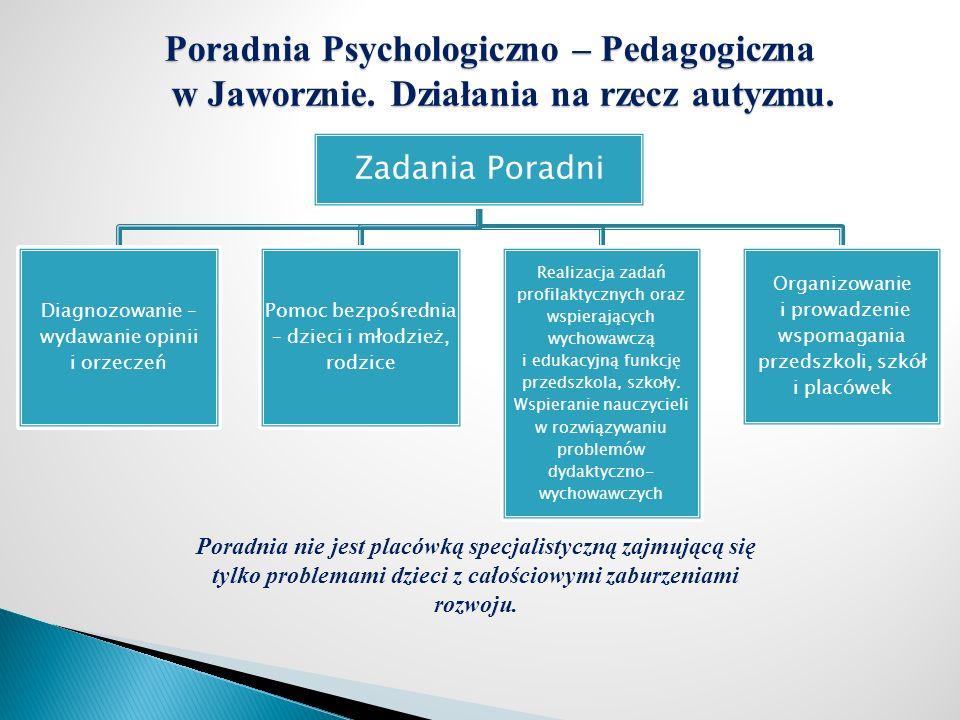 Poradnia Psychologiczno – Pedagogiczna w Jaworznie