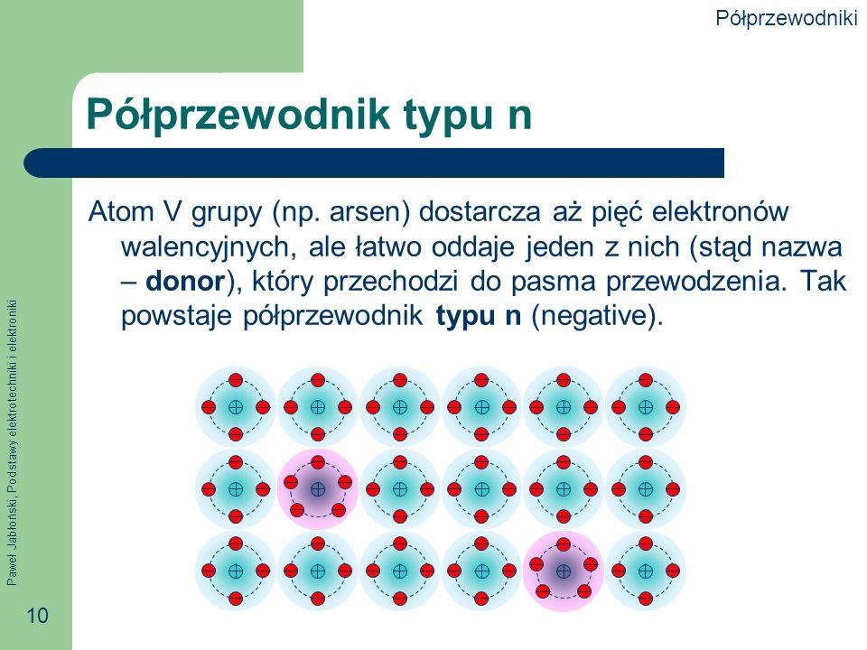 Półprzewodniki Półprzewodnik typu n.