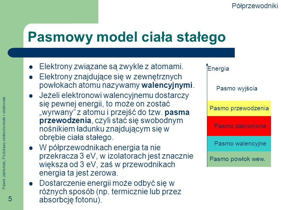 Pasmowy model ciała stałego